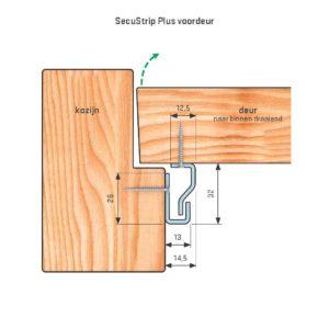 Secustrip Plus voordeur