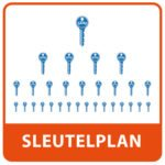 Guide to Access Control Plans